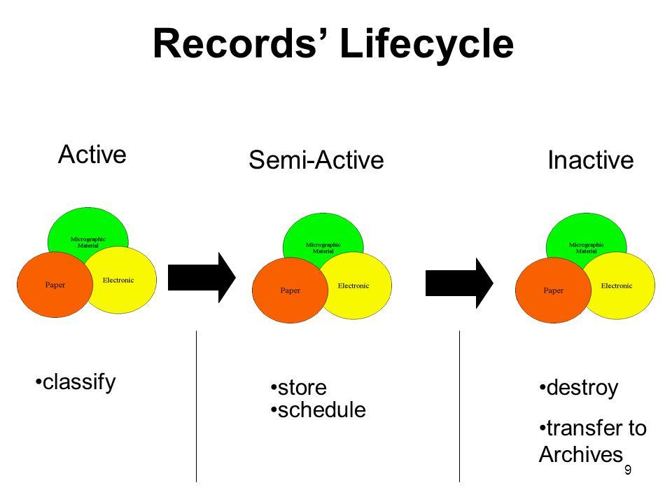 19 Case File System
