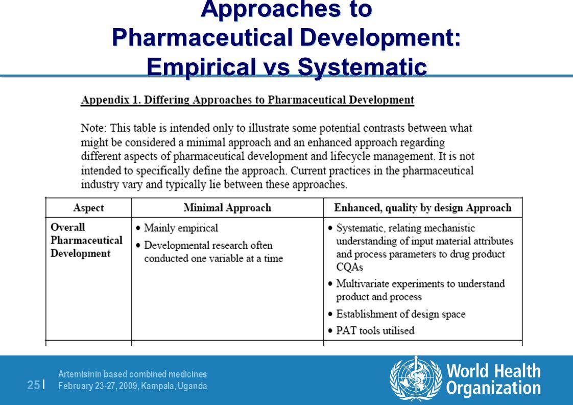 Artemisinin based combined medicines February 23-27, 2009, Kampala, Uganda 25 | Approaches to Pharmaceutical Development: Empirical vs Systematic