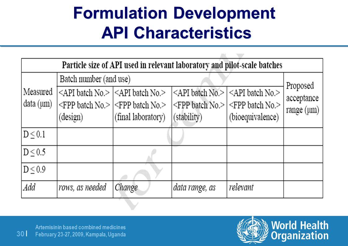 Artemisinin based combined medicines February 23-27, 2009, Kampala, Uganda 30 | Formulation Development API Characteristics