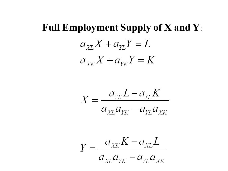 Full Employment Supply of X and Y :