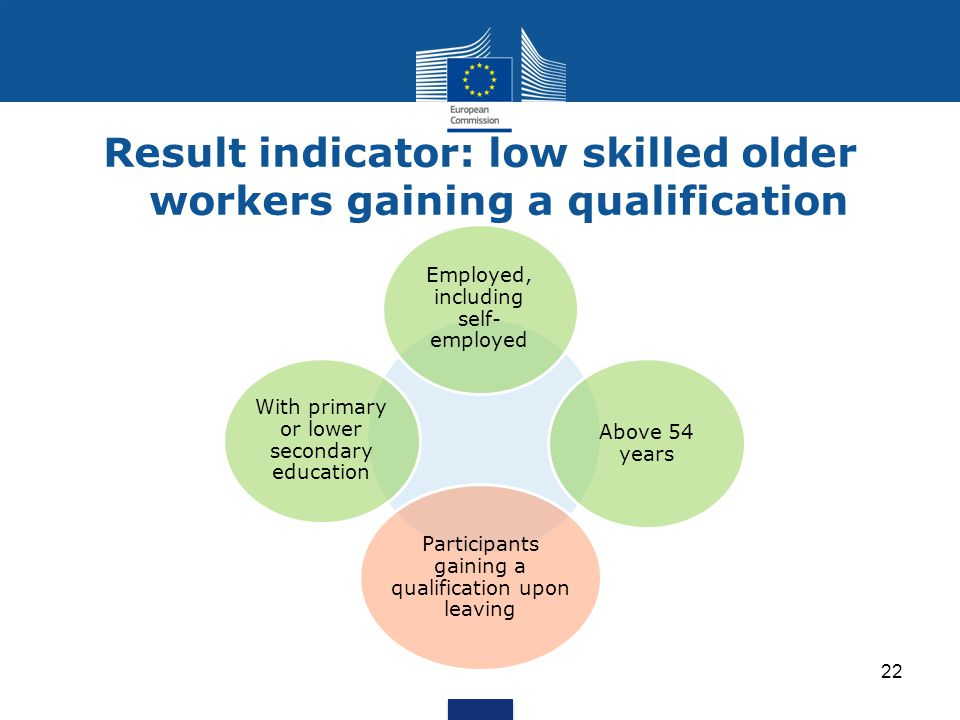 Result indicator: low skilled older workers gaining a qualification 22 With primary or lower secondary education Above 54 years Employed, including self- employed Participants gaining a qualification upon leaving