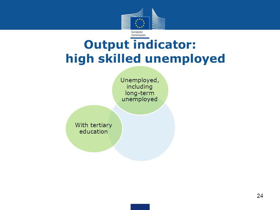 Output indicator: high skilled unemployed 24 With tertiary education Unemployed, including long-term unemployed