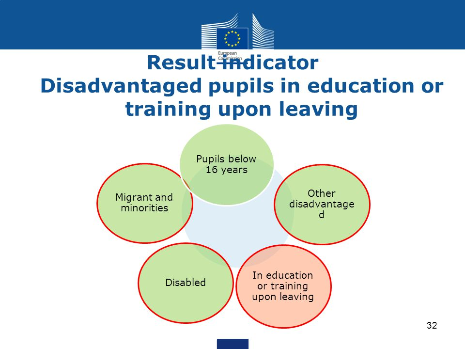 Result indicator Disadvantaged pupils in education or training upon leaving 32 Migrant and minorities Pupils below 16 years Disabled Other disadvantage d In education or training upon leaving