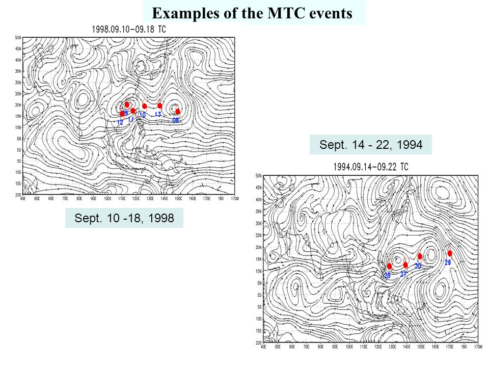 Examples of the MTC events Sept. 10 -18, 1998 Sept. 14 - 22, 1994