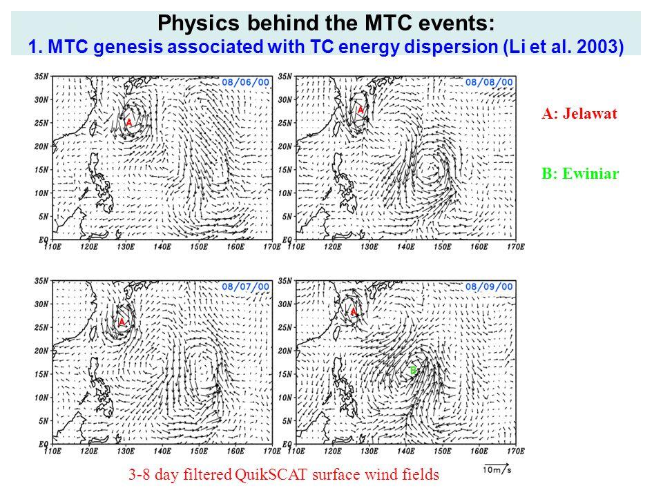 Physics behind the MTC events: 1. MTC genesis associated with TC energy dispersion (Li et al.