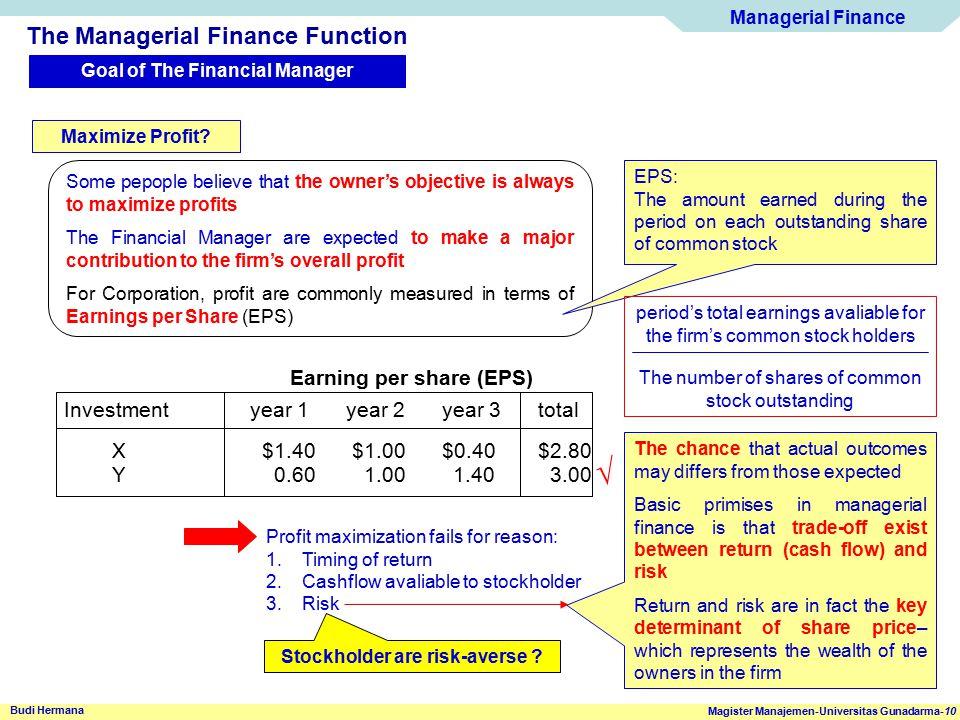 Managerial Finance Magister Manajemen-Universitas Gunadarma-10 Budi Hermana The Managerial Finance Function Goal of The Financial Manager Maximize Pro