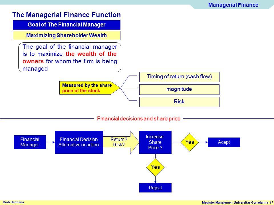 Managerial Finance Magister Manajemen-Universitas Gunadarma-11 Budi Hermana The Managerial Finance Function Goal of The Financial Manager Maximizing S