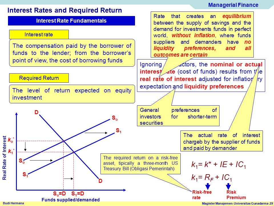 Managerial Finance Magister Manajemen-Universitas Gunadarma-29 Budi Hermana Interest Rates and Required Return Interest Rate Fundamentals The compensa