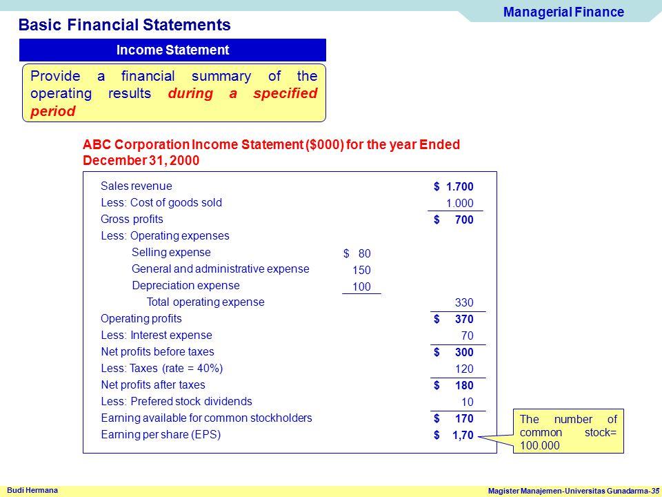 Managerial Finance Magister Manajemen-Universitas Gunadarma-35 Budi Hermana Basic Financial Statements Income Statement Provide a financial summary of