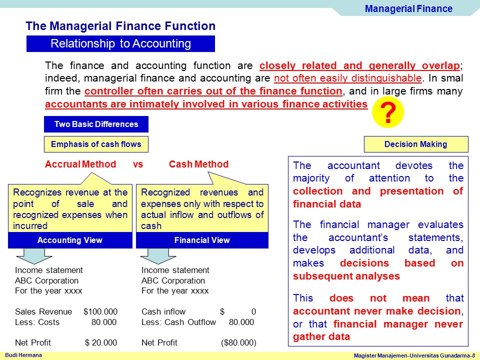 Managerial Finance Magister Manajemen-Universitas Gunadarma-9 Budi Hermana The Managerial Finance Function Key Activities of The Financial Manager Primary Activities Performing Financial Analysis and Planning Making Investment Decisions Making Financing Decision 1.Transforming financial data into a form that can be used to monitor the firm's financial condition 2.Evaluating the need for increased (or reduced) productive capacity 3.Determining what additional (or reduced) financing is required Determine both the mix and the type of assets found on the firm's balance sheet The left-hand side of the balance sheet Deals with The right-hand side of the balance sheet and involves two major area: 1.Most appropriate mix of short-term and long- term financing must be established 2.Which individual short-term or long-term sources of financing are the best at given point in time Balance Sheet Current Assets Fixed Assets Current Liabilities Long-Term Funds Performing Financial Analysis and Planning Making Investment Decision Making Financing Decision