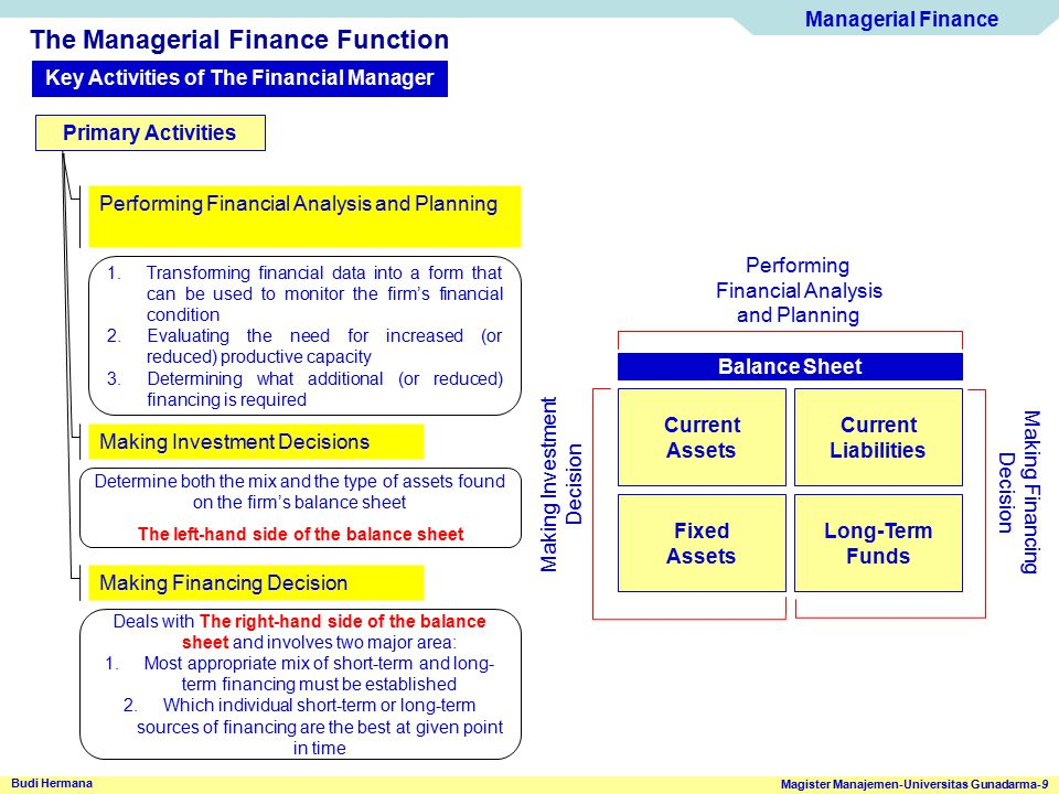 Managerial Finance Magister Manajemen-Universitas Gunadarma-30 Budi Hermana Interest Rates and Required Return Term Structure of Interest Rates The relationship between the interest rate or rate of return and the time to maturity Annual rate of interest earned on a security purchased on a given day and held to maturity Yield to maturity Yield Curve A Graph that depicts the relationship between the yield to maturity (y-axis) and the time to maturity (x-axis) 7 8 9 10 13 14 15 16 17 0 51015202530 May 22, 1981 October 30, 1987 September 29, 1989 Inverted Yield Curve A Downward-sloping yield curve that indicates generally cheaper long-term borrowing costs than short-term borrowing costs Normal Yield Curve An upward-sloping yield curve that indicates generally cheaper short-term borrowing costs than long-term- borrowing costs It reflects similar borrowing costs for both short- and longer-term loans