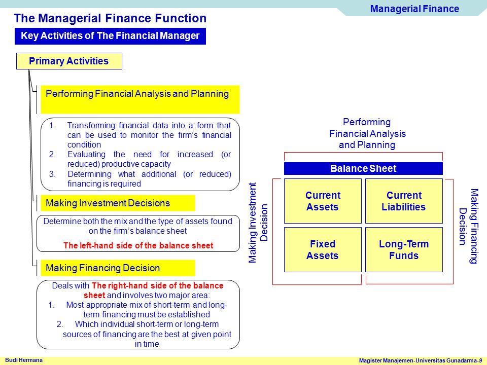 Managerial Finance Magister Manajemen-Universitas Gunadarma-9 Budi Hermana The Managerial Finance Function Key Activities of The Financial Manager Pri