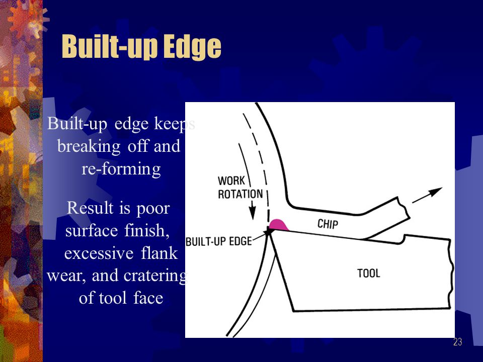 23 Built-up Edge Built-up edge keeps breaking off and re-forming Result is poor surface finish, excessive flank wear, and cratering of tool face