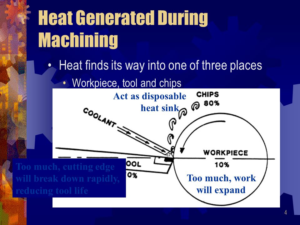 4 Heat Generated During Machining Heat finds its way into one of three places Workpiece, tool and chips Too much, work will expand Too much, cutting edge will break down rapidly, reducing tool life Act as disposable heat sink