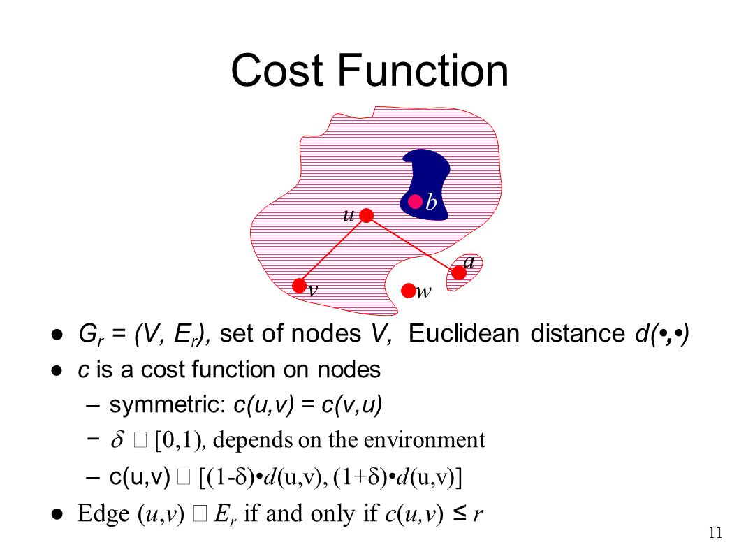 Cost Function ●G r = (V, E r ), set of nodes V, Euclidean distance d(,) ●c is a cost function on nodes –symmetric: c(u,v) = c(v,u) −  [0,1), depe