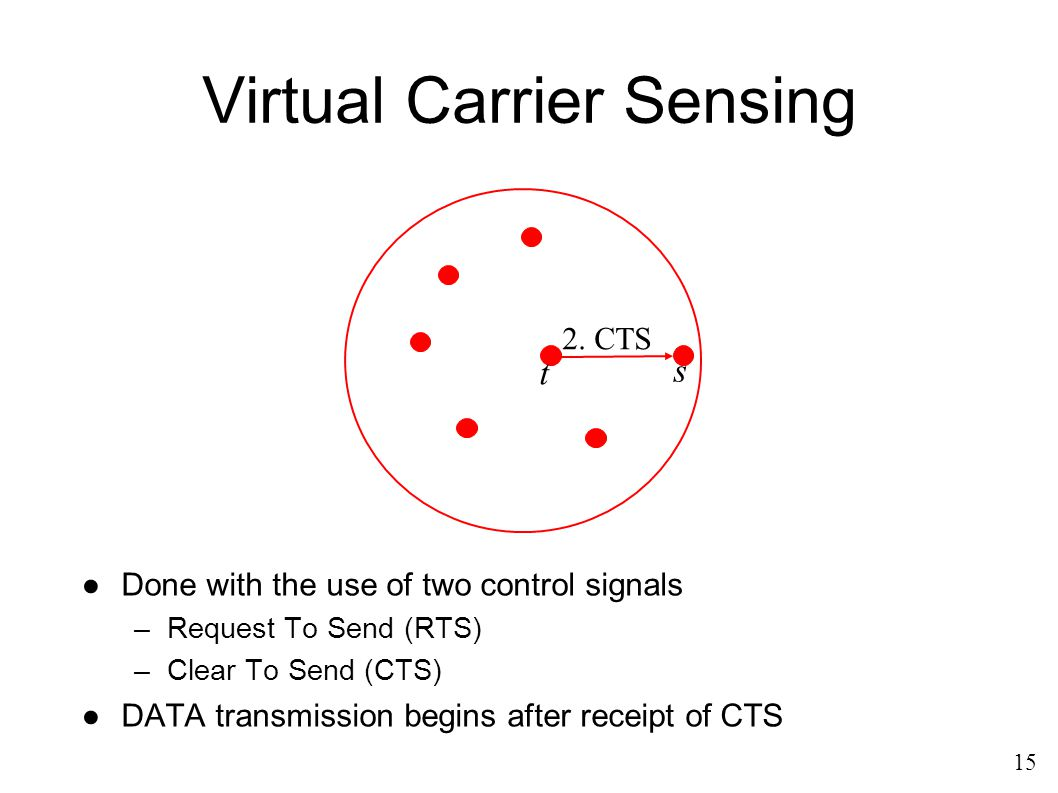 Virtual Carrier Sensing ●Done with the use of two control signals –Request To Send (RTS) –Clear To Send (CTS) ●DATA transmission begins after receipt of CTS 15 2.
