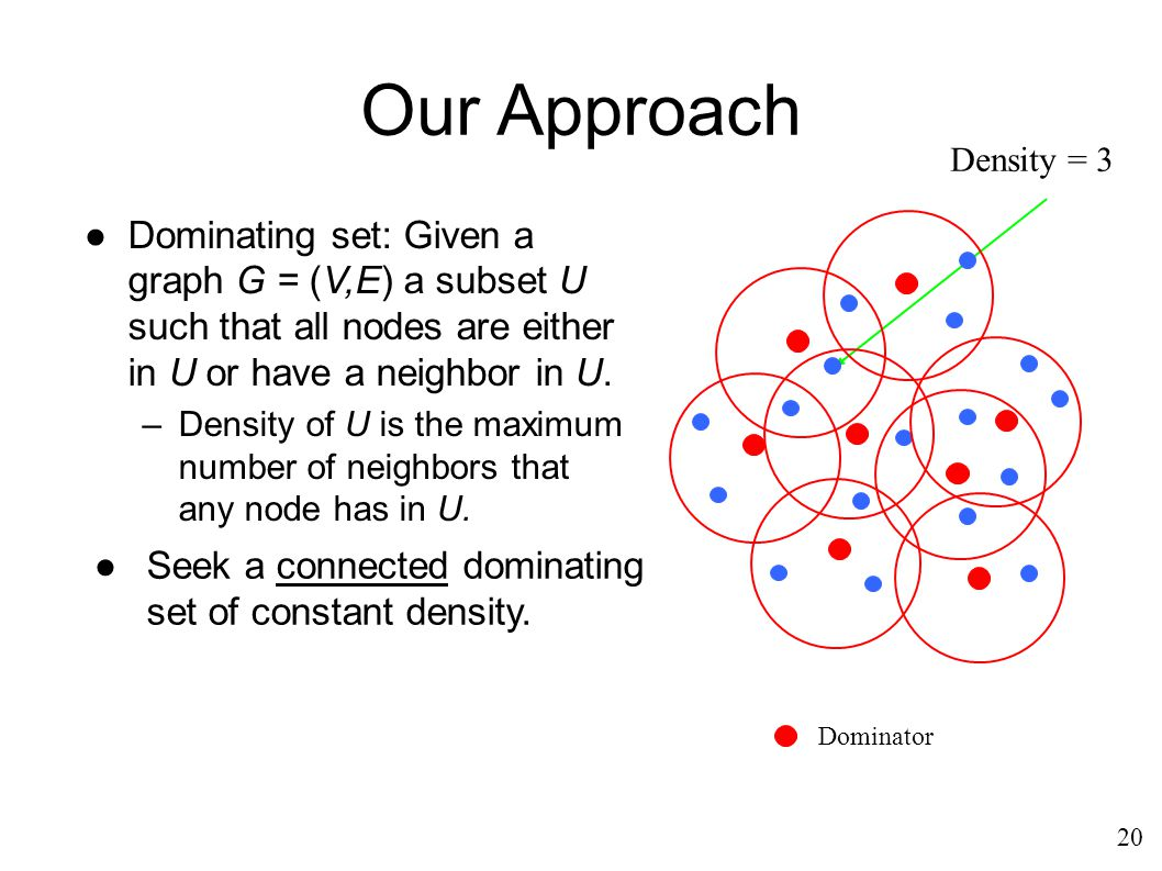 ●Seek a connected dominating set of constant density.