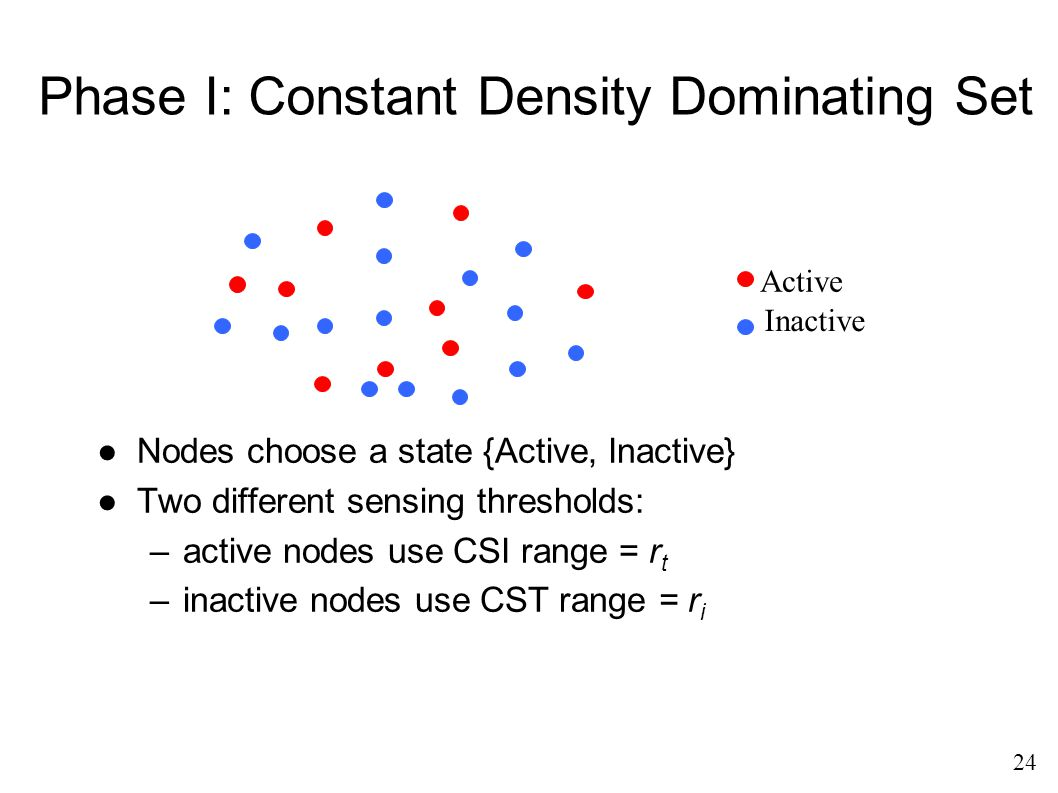 ●Nodes choose a state {Active, Inactive} ●Two different sensing thresholds: –active nodes use CSI range = r t –inactive nodes use CST range = r i 24 I