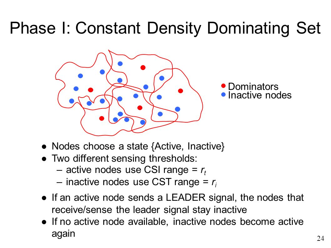 Dominators Inactive nodes ●Nodes choose a state {Active, Inactive} ●Two different sensing thresholds: –active nodes use CSI range = r t –inactive node