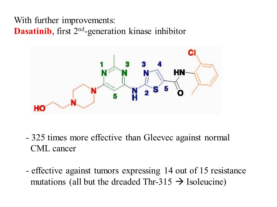 With further improvements: Dasatinib, first 2 nd -generation kinase inhibitor - 325 times more effective than Gleevec against normal CML cancer - effective against tumors expressing 14 out of 15 resistance mutations (all but the dreaded Thr-315  Isoleucine)