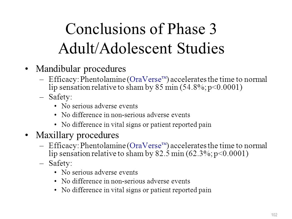 102 Conclusions of Phase 3 Adult/Adolescent Studies Mandibular procedures –Efficacy: Phentolamine (OraVerse TM ) accelerates the time to normal lip se