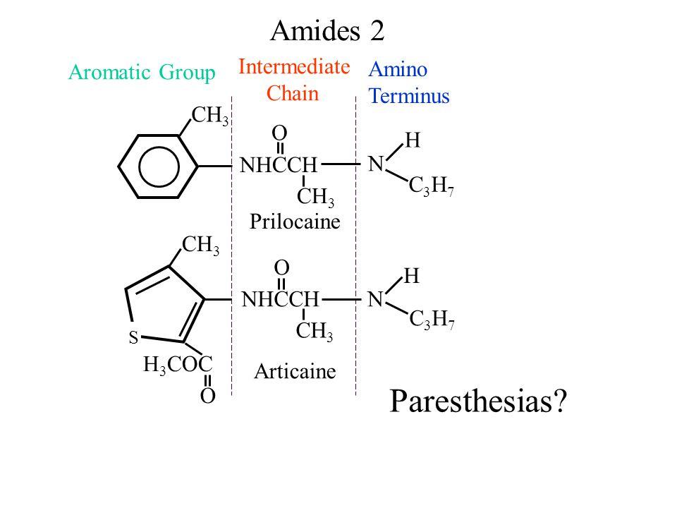 Amides 2 NHCCH O N H C3H7C3H7 Prilocaine Aromatic Group Intermediate Chain Amino Terminus CH 3 S NHCCH CH 3 O N H C3H7C3H7 H 3 COC O Articaine Paresthesias?