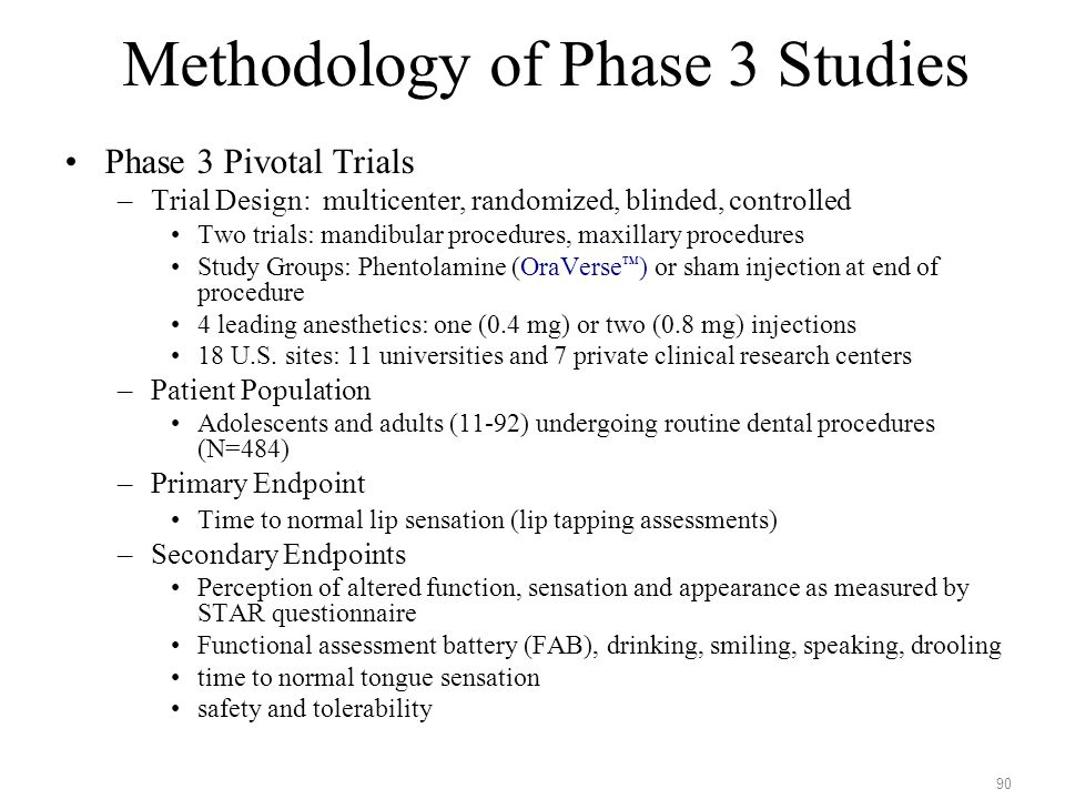 90 Phase 3 Pivotal Trials –Trial Design: multicenter, randomized, blinded, controlled Two trials: mandibular procedures, maxillary procedures Study Gr