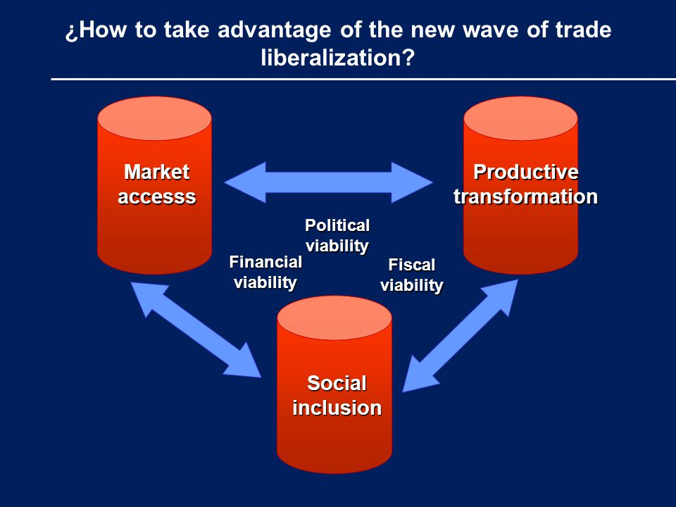 ¿How to take advantage of the new wave of trade liberalization.