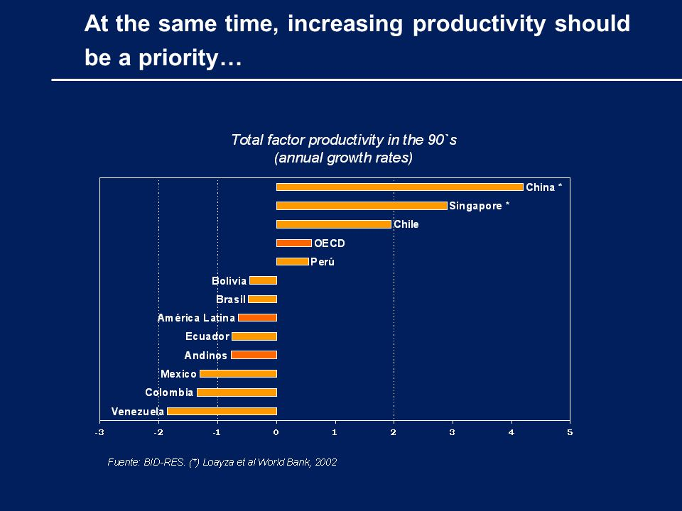 At the same time, increasing productivity should be a priority…