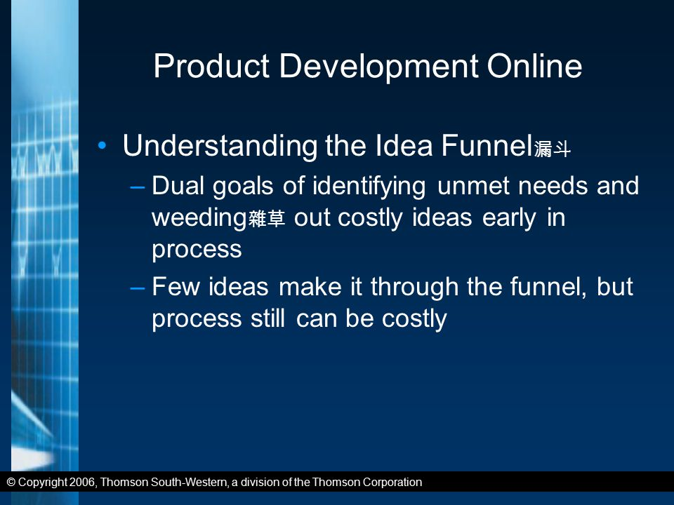 © Copyright 2006, Thomson South-Western, a division of the Thomson Corporation Product Development Online Understanding the Idea Funnel 漏斗 –Dual goals of identifying unmet needs and weeding 雜草 out costly ideas early in process –Few ideas make it through the funnel, but process still can be costly