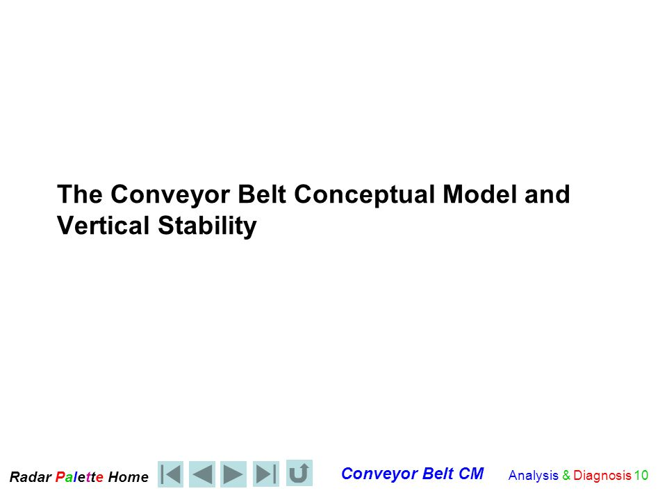 Radar Palet e Home Conveyor Belt CM Analysis & Diagnosis 10 The Conveyor Belt Conceptual Model and Vertical Stability