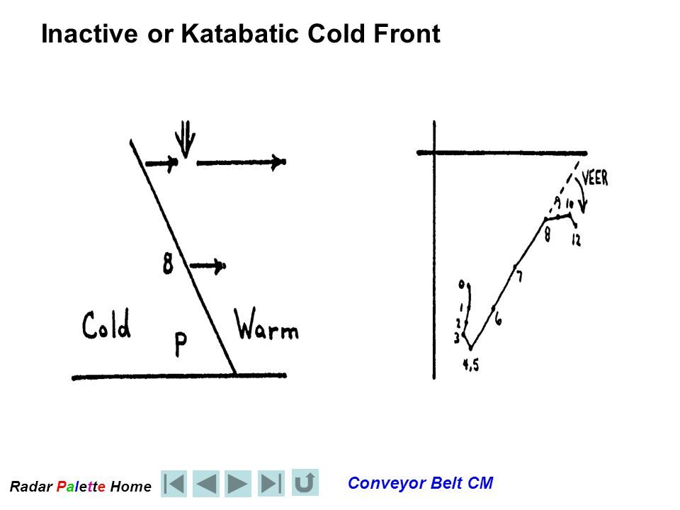 Radar Palet e Home Conveyor Belt CM Inactive or Katabatic Cold Front