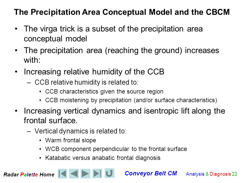 Radar Palet e Home Conveyor Belt CM Analysis & Diagnosis 22 The Precipitation Area Conceptual Model and the CBCM The virga trick is a subset of the precipitation area conceptual model The precipitation area (reaching the ground) increases with: Increasing relative humidity of the CCB –CCB relative humidity is related to: CCB characteristics given the source region CCB moistening by precipitation (and/or surface characteristics) Increasing vertical dynamics and isentropic lift along the frontal surface.