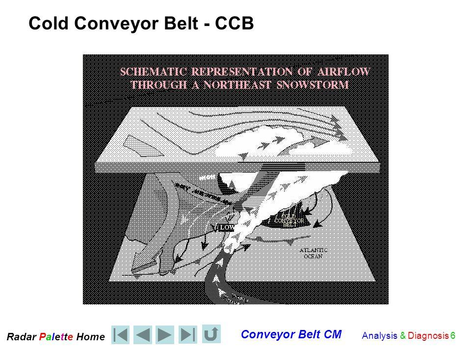 Radar Palet e Home Conveyor Belt CM Cross Section of Active Cold Front