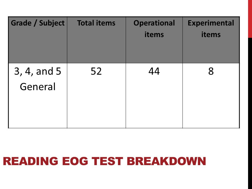 READING EOG TEST BREAKDOWN Grade / SubjectTotal items Operational items Experimental items 3, 4, and 5 General 52448