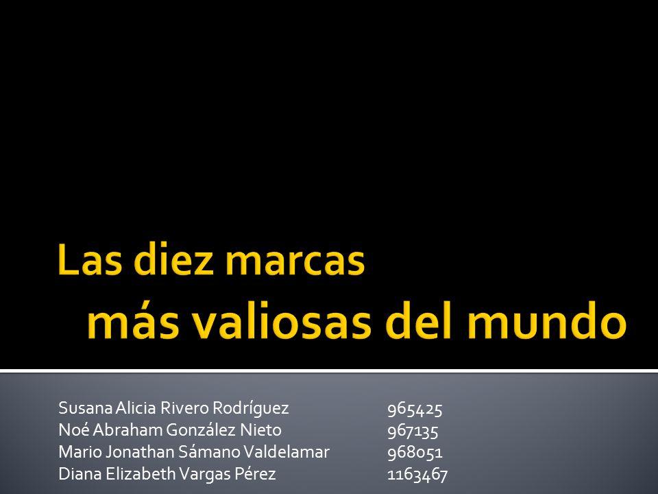 Susana Alicia Rivero Rodríguez965425 Noé Abraham González Nieto 967135 Mario Jonathan Sámano Valdelamar 968051 Diana Elizabeth Vargas Pérez1163467