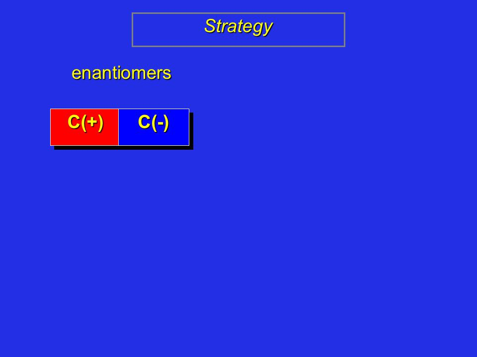 Resolution of a Racemic Mixture (R)-acid (S)-acid enantiomers (S)-base (R,S)-salt(S,S)-salt diastereomers (R,S)-salt(S,S)-salt HCl (S)-baseH + + (R)-acid (S)-baseH + + (S)-acid