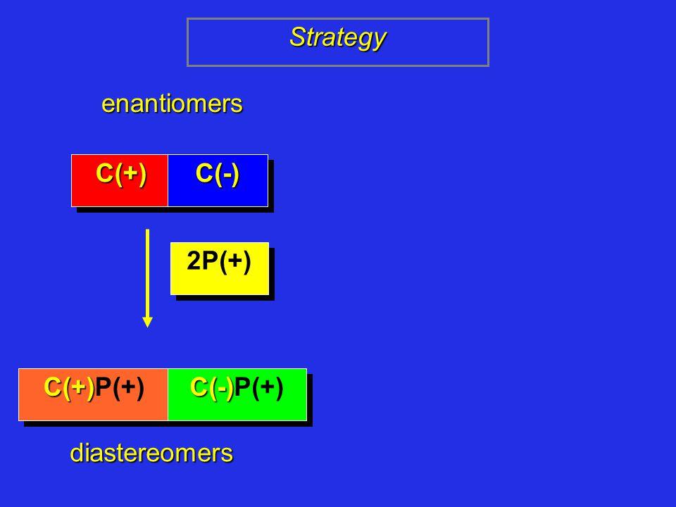 enantiomers C(+)C(+)C(-)C(-) Strategy