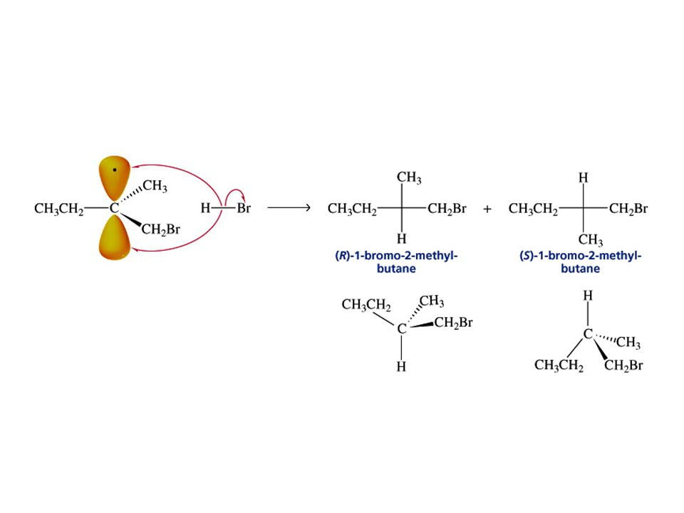 Stereochemistry Vocabulary pro-R-hydrogen pro-S-hydrogen Enantiotopic hydrogens have the same chemical reactivity and cannot be distinguished by achiral agents, but they are NOT chemically equivalent toward chiral reagents (Most relevant in biochemistry/physiology.)