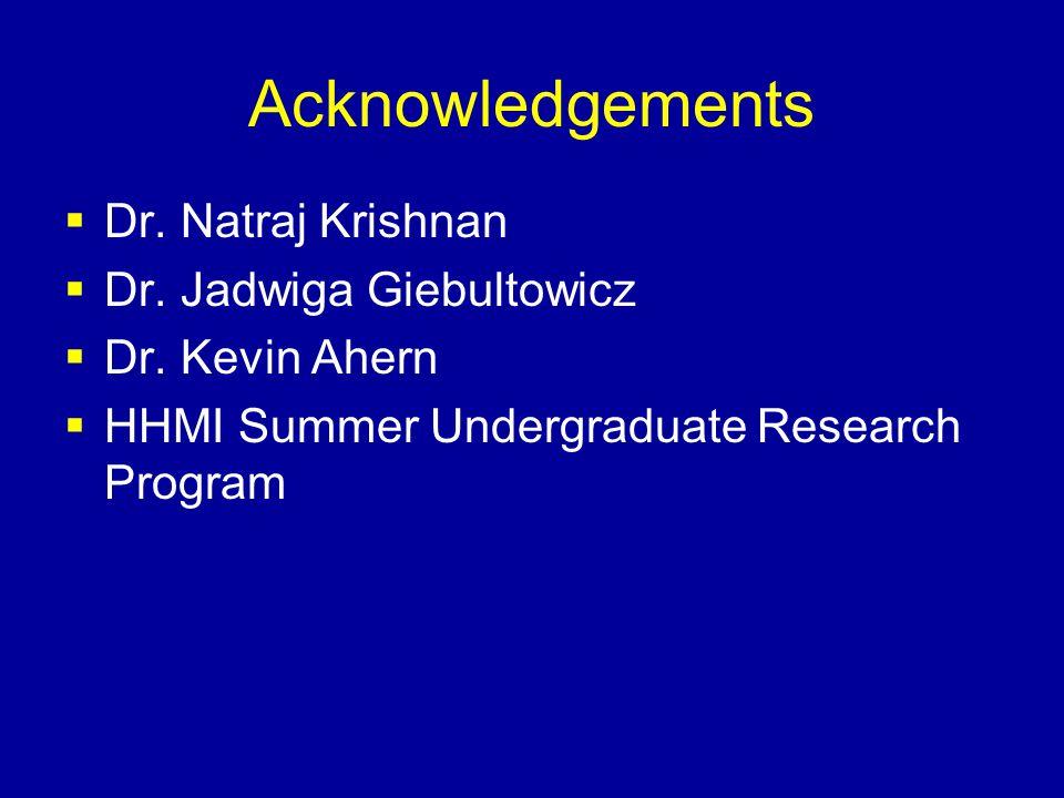 Acknowledgements  Dr. Natraj Krishnan  Dr. Jadwiga Giebultowicz  Dr.