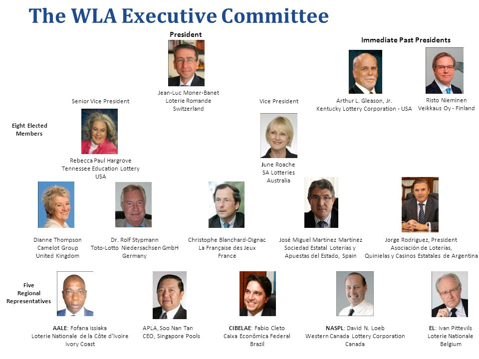 The WLA Executive Committee President Risto Nieminen Veikkaus Oy - Finland Immediate Past Presidents Arthur L. Gleason, Jr. Kentucky Lottery Corporati