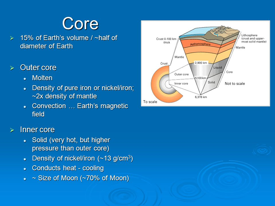 Core  15% of Earth's volume / ~half of diameter of Earth  Outer core Molten Molten Density of pure iron or nickel/iron; ~2x density of mantle Density of pure iron or nickel/iron; ~2x density of mantle Convection … Earth's magnetic field Convection … Earth's magnetic field  Inner core Solid (very hot, but higher pressure than outer core) Solid (very hot, but higher pressure than outer core) Density of nickel/iron (~13 g/cm 3 ) Density of nickel/iron (~13 g/cm 3 ) Conducts heat - cooling Conducts heat - cooling ~ Size of Moon (~70% of Moon) ~ Size of Moon (~70% of Moon)