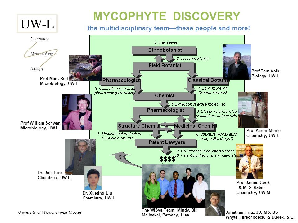 UW-L Chemistry Microbiology Biology MYCOPHYTE DISCOVERY the multidisciplinary team—these people and more.
