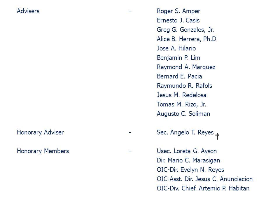 Advisers-Roger S.Amper Ernesto J. Casis Greg G. Gonzales, Jr.