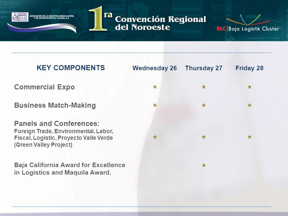 KEY COMPONENTS Wednesday 26Thursday 27Friday 28 Commercial Expo *** Business Match-Making *** Panels and Conferences: Foreign Trade, Environmental, Labor, Fiscal, Logistic, Proyecto Valle Verde (Green Valley Project) *** Baja California Award for Excellence in Logistics and Maquila Award.