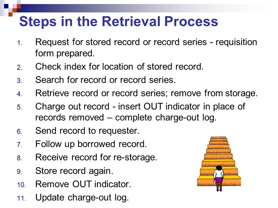 Steps in the Retrieval Process 1. Request for stored record or record series - requisition form prepared. 2. Check index for location of stored record