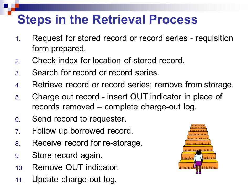 Steps in the Retrieval Process 1.