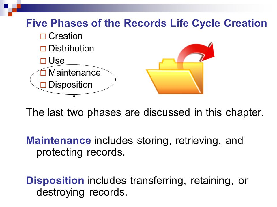Five Phases of the Records Life Cycle Creation  Creation  Distribution  Use  Maintenance  Disposition The last two phases are discussed in this chapter.