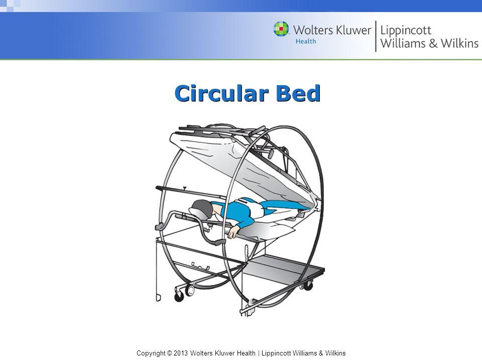Copyright © 2013 Wolters Kluwer Health | Lippincott Williams & Wilkins Circular Bed