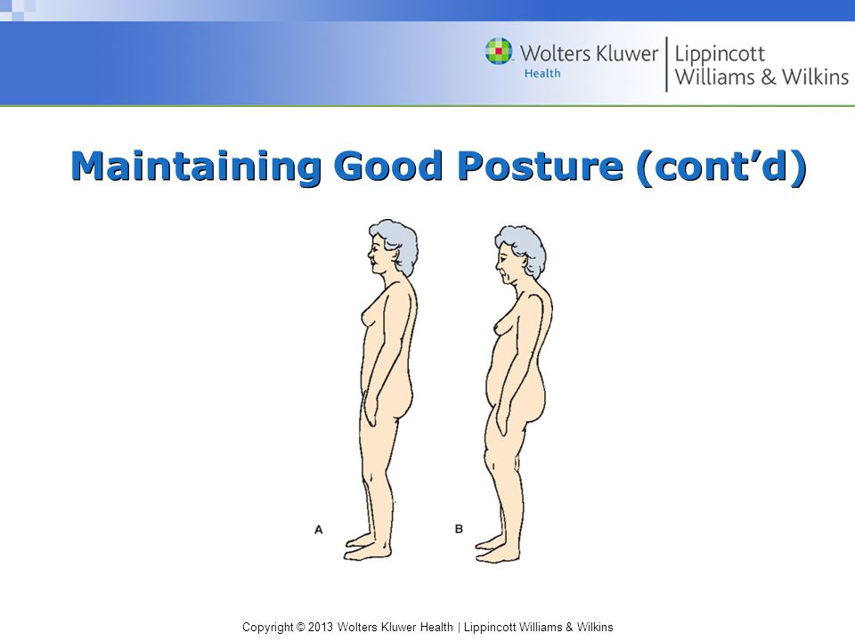 Copyright © 2013 Wolters Kluwer Health | Lippincott Williams & Wilkins Maintaining Good Posture (cont'd)